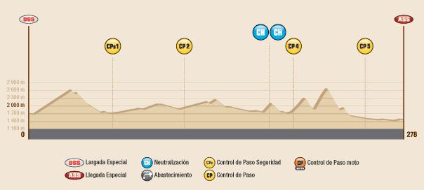 etapa10a